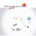 Profits first: the pharmaceutical industry in canada by precious talabucon-tan on prezi