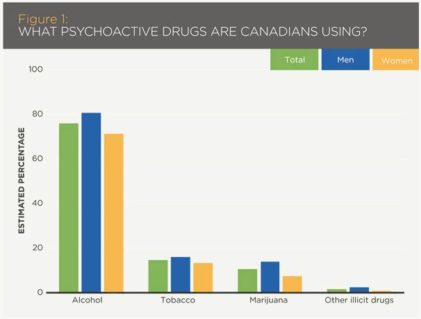 Danger in drugs from canada - washington occasions nations generally involved with foreign