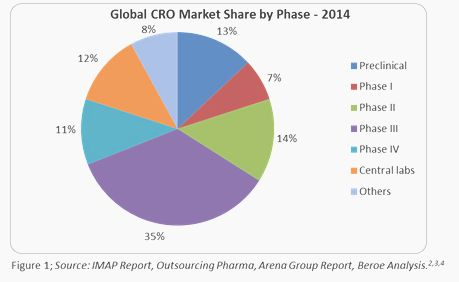 Research and markets: canada pharmaceutical industry report 2015 Canadian pharmaceutical industry, growth