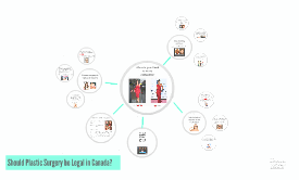 Should cosmetic surgery be legal in canada? by karishma chagger on prezi youngsters are becoming