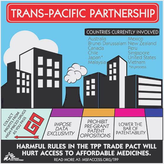 Tpp and pharmaceutical regulation in canada and australia working families